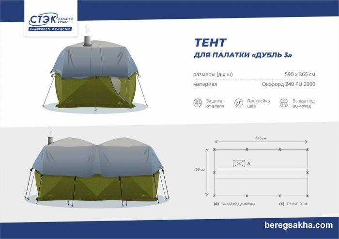 Накидка для палатки  от осадков КУБ-4 ДУБЛЬ (5.90м*3.65м)